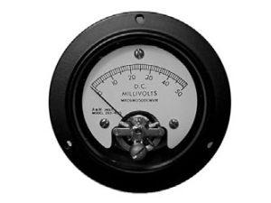 A&M Ruggedized Panel Meter