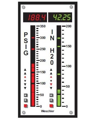 BG Series Dual Edgewise Bargraphs