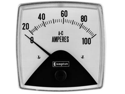 Fiesta Series A.C. Ammeter