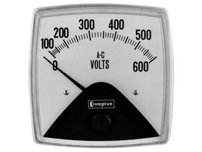 Fiesta Series A.C. Voltmeter