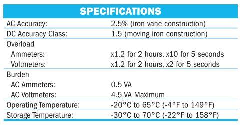 Fiesta Series DC Voltmeters Specs