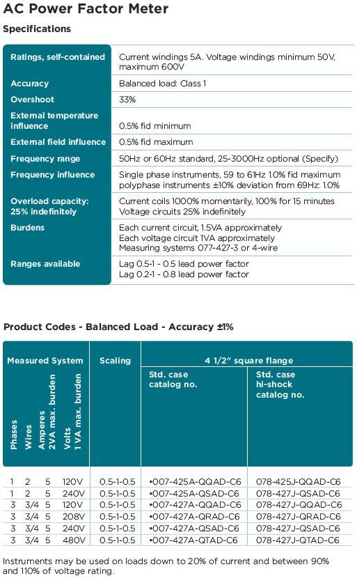 AC Power Factor Meters Specs