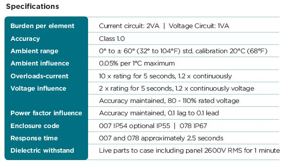 AC Wattmeters Specs