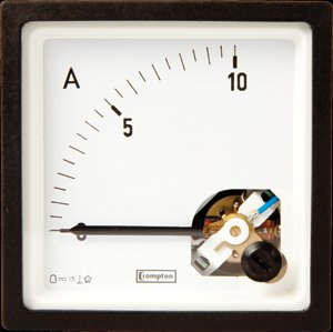 Moving Iron and Rectifier AC Ammeter