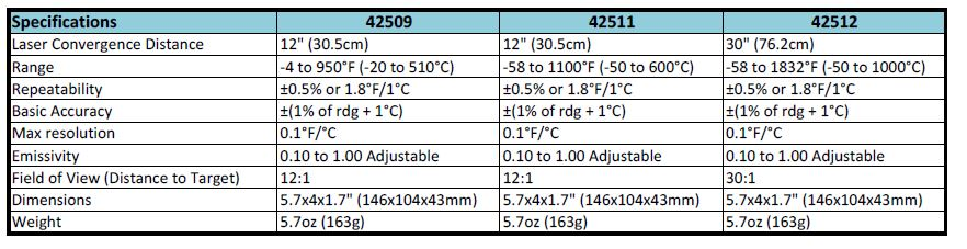 Extech Dual Laser IR Thermometers Specs