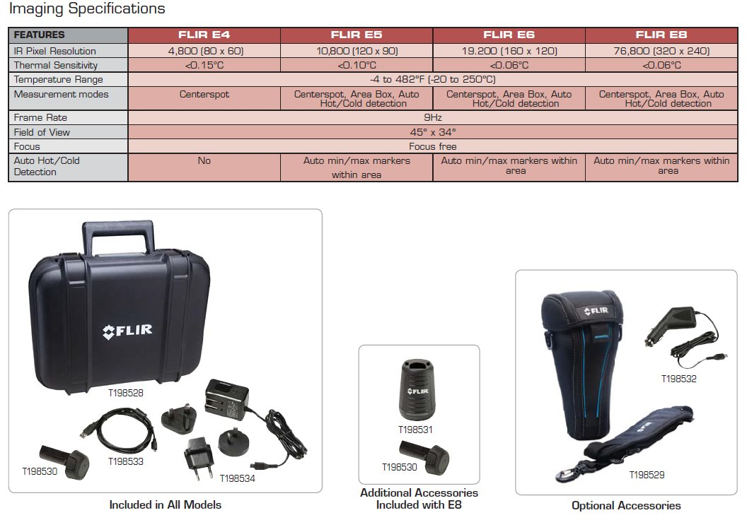 Thermal Imager Specs