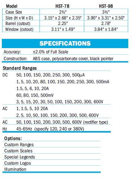 Hoyt Analog Panel Meters Specs