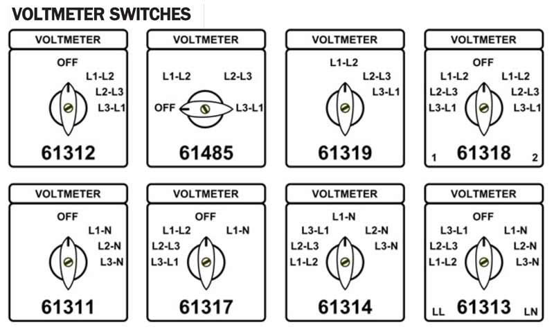 Voltmeter Switches