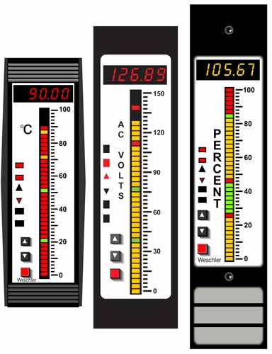 Tri-Color Edgewise Bargraph Meters