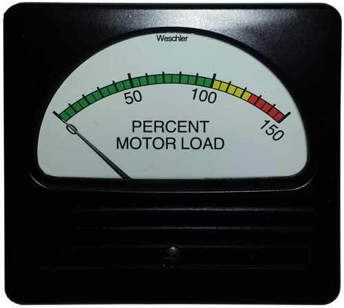 Weschler Motor Load Analog Panel Meters