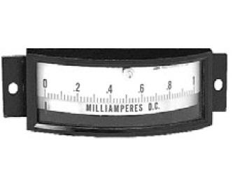 Edgewise Milliamperes