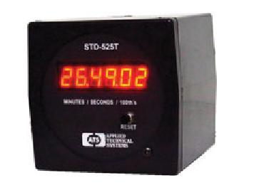 STD 525 Model