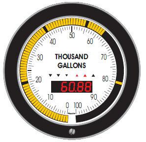 Circular Bargraph Meter