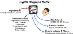 Bargraph Diagram