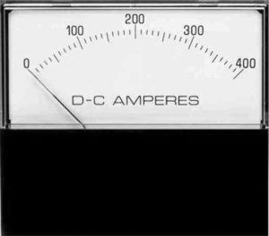 Horizon Line DC Ammeters Analog