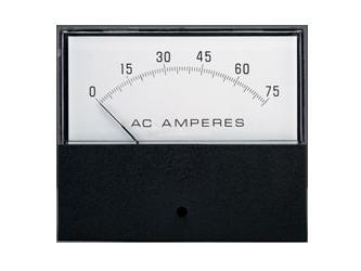 Horizon Line AC Ammeter