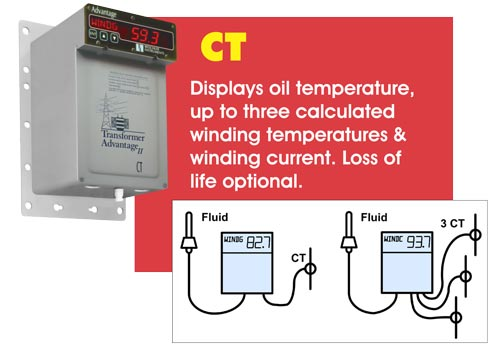 Transformer Advantage CT