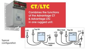 Transformer Advantage CT/LTC