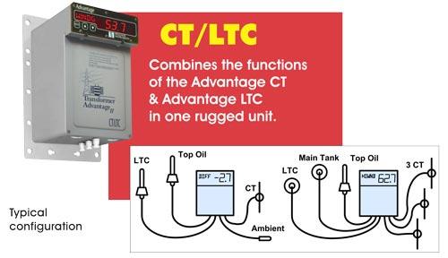 Transformer Advantage CT/LTC