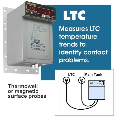 Transformer Advantage LTC