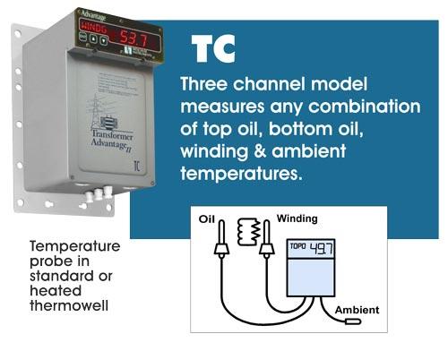 Transformer Advantage TC