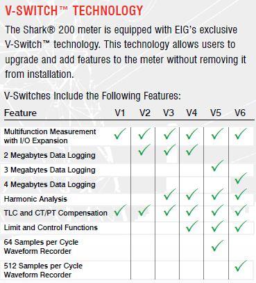Shark 200 Series Specs