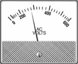 Weschler 20/20 Analog Panel Meter