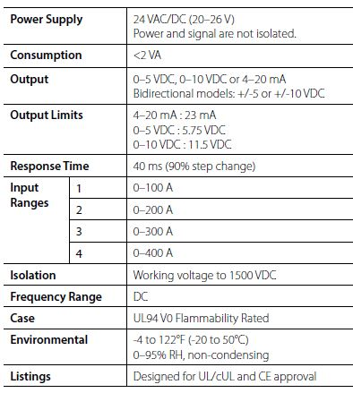 DC Current Transducers Specs
