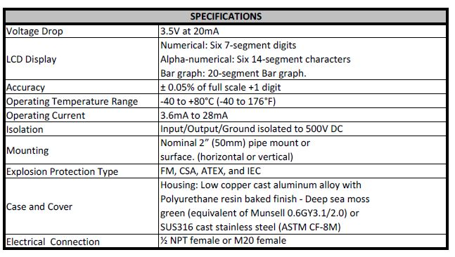 Bargraph Indicator Specs