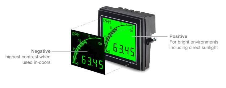 Trumeter Process Meter