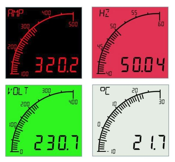 Trumeter Process Meter - APM-PROC Series