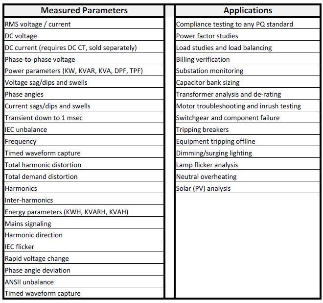 Three-Phase Power Quality Analyzer Specs
