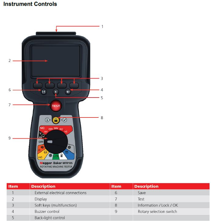 Motor Rotation Machine Tester