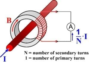 Sizing a Current Transformer