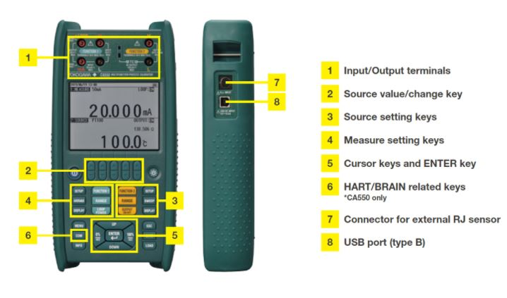 Multi-Function Process Calibrator