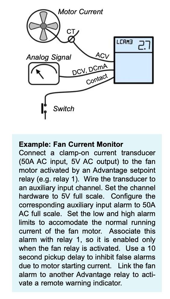 motor current