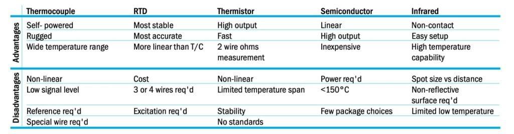 thermocouple chart