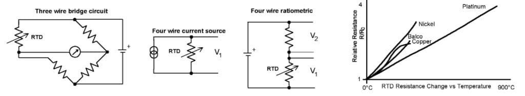 three wire bridge circuit