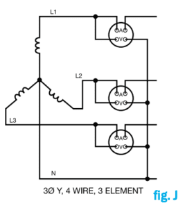 Wire and Element