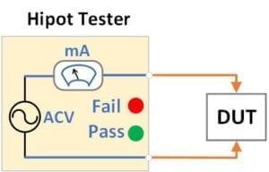 hipot tester