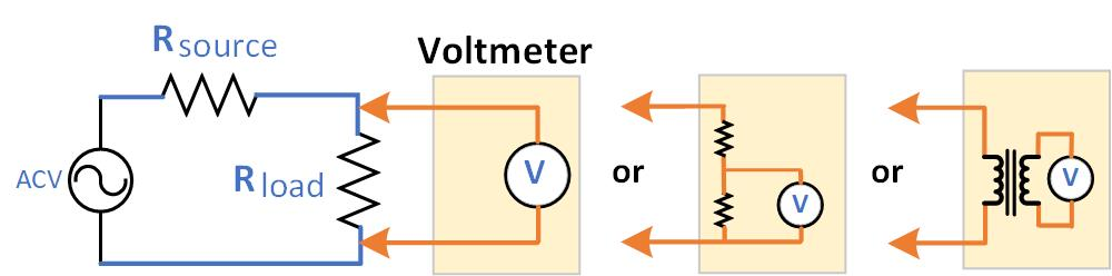 Voltmeter Measurements