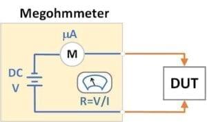 megohmmeter