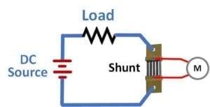 Shunt Circuit