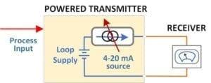 powered transmitter