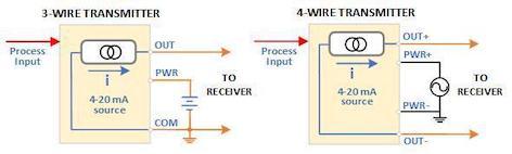 3-4 wire xmt
