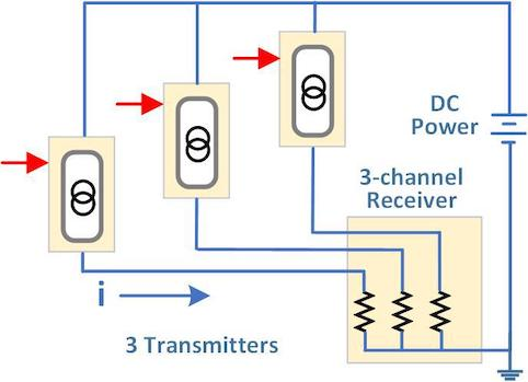 3 channels power supply