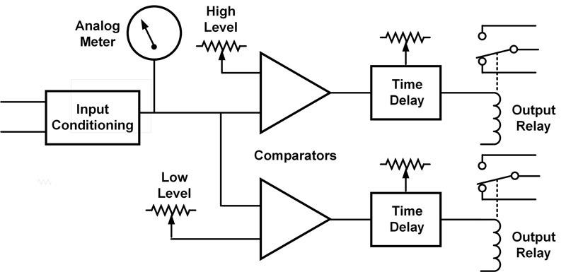 electronic relay block diagram